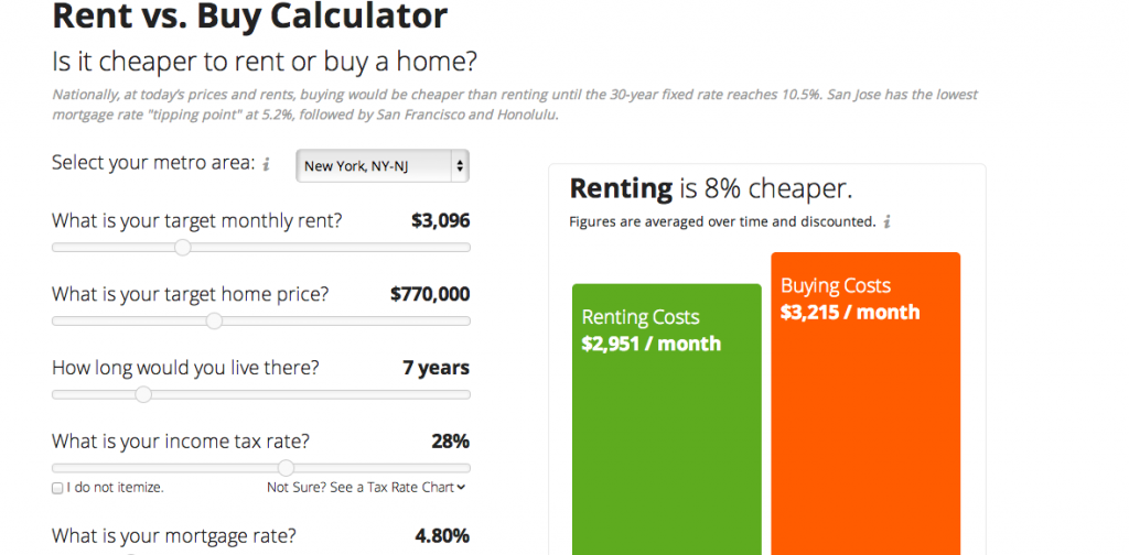 Rent vs. Buy Calculator – Is it Better to Rent or Buy